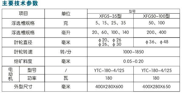 xfg新型充气挂槽浮选机